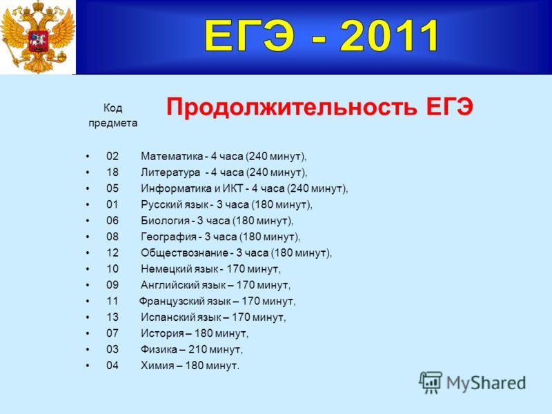 Продолжительность ЕГЭ 02Математика - 4 часа (240 минут), 18Литература - 4 часа (240 минут), 05Информатика и ИКТ - 4 часа (240 минут), 01Русский язык - 3 часа (180 минут), 06Биология - 3 часа (180 минут), 08География - 3 часа (180 минут), 12Обществозн