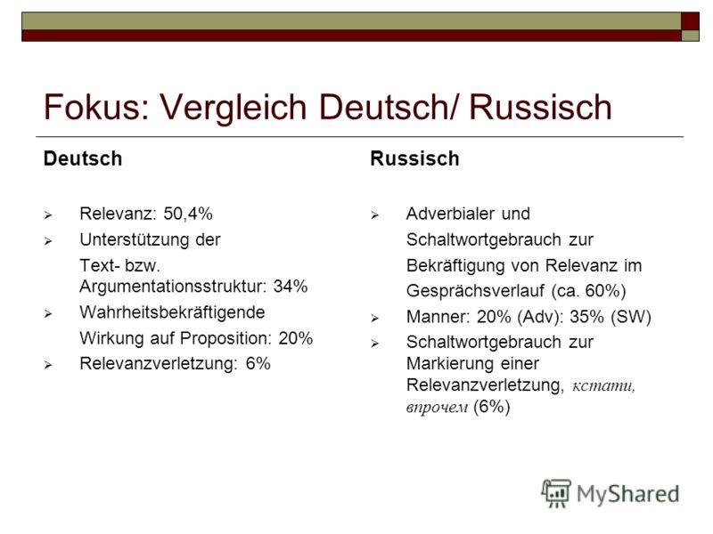 Fokus: Vergleich Deutsch/ Russisch Deutsch Relevanz: 50,4% Unterstützung der Text- bzw. Argumentationsstruktur: 34% Wahrheitsbekräftigende Wirkung auf Proposition: 20% Relevanzverletzung: 6% Russisch Adverbialer und Schaltwortgebrauch zur Bekräftigun