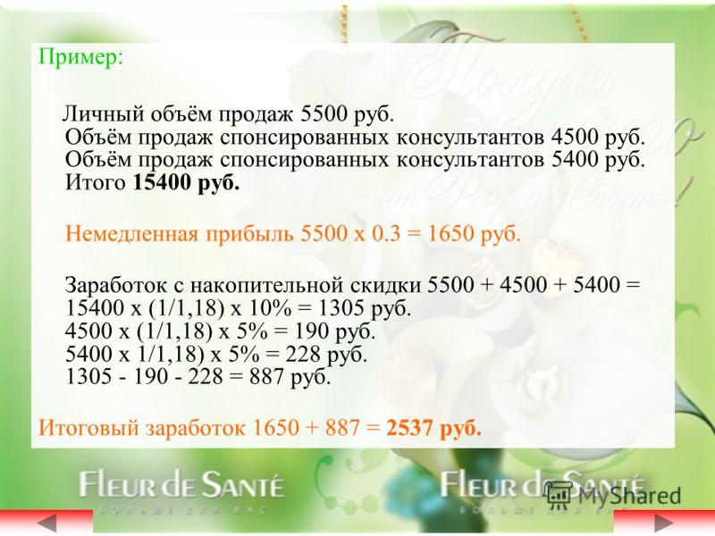 Пример: Личный объём продаж 5500 руб. Объём продаж спонсированных консультантов 4500 руб. Объём продаж спонсированных консультантов 5400 руб. Итого 15400 руб. Немедленная прибыль 5500 х 0.3 = 1650 руб. Заработок с накопительной скидки 5500 + 4500 + 5