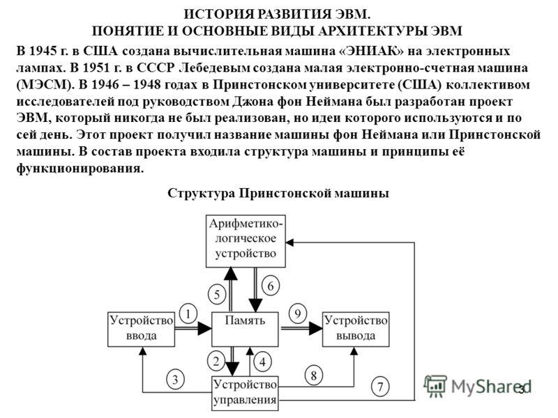 3 ИСТОРИЯ РАЗВИТИЯ ЭВМ. ПОНЯТИЕ И ОСНОВНЫЕ ВИДЫ АРХИТЕКТУРЫ ЭВМ В 1945 г. в США создана вычислительная машина «ЭНИАК» на электронных лампах. В 1951 г. в СССР Лебедевым создана малая электронно-счетная машина (МЭСМ). В 1946 – 1948 годах в Принстонском