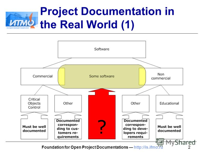 2Foundation for Open Project Documentations http://is.ifmo.ru Project Documentation in the Real World (1)