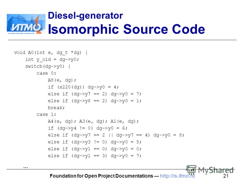 21Foundation for Open Project Documentations http://is.ifmo.ru Diesel-generator Isomorphic Source Code void A0(int e, dg_t *dg) { int y_old = dg->y0; switch(dg->y0) { case 0: A8(e, dg); if (x220(dg)) dg->y0 = 4; else if (dg->y7 == 2) dg->y0 = 7; else