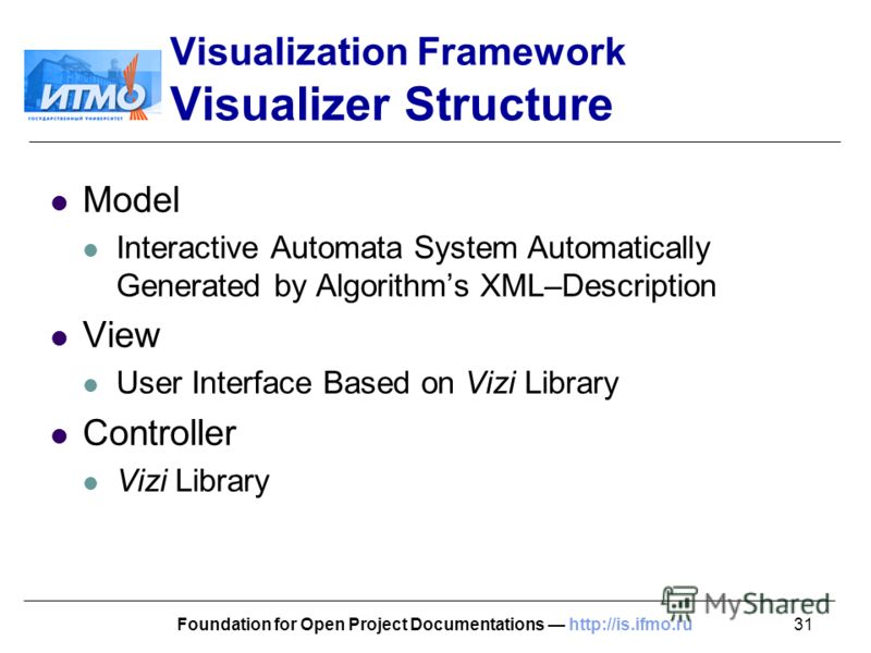 31Foundation for Open Project Documentations http://is.ifmo.ru Visualization Framework Visualizer Structure Model Interactive Automata System Automatically Generated by Algorithms XML–Description View User Interface Based on Vizi Library Controller V