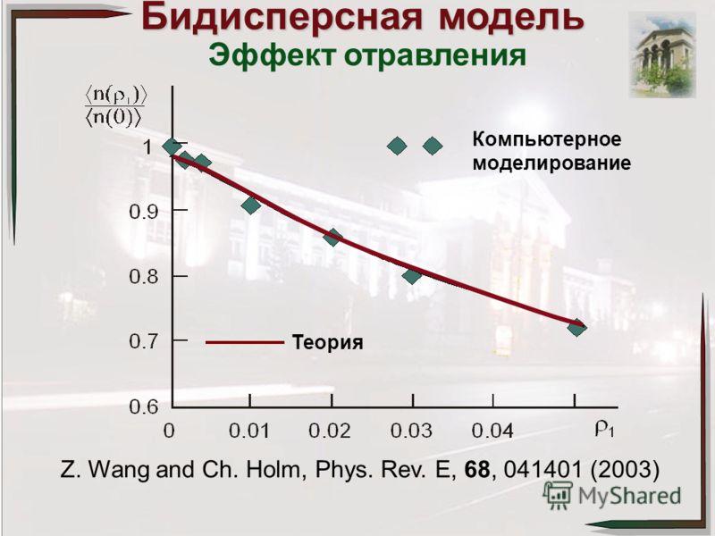 Бидисперсная модель Эффект отравления Компьютерное моделирование Теория Z. Wang and Ch. Holm, Phys. Rev. E, 68, 041401 (2003)