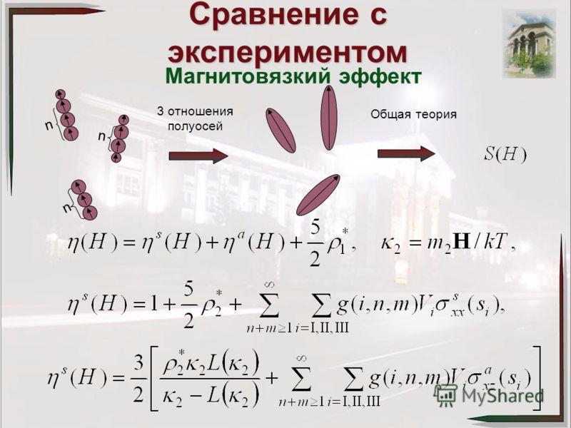 Сравнение с экспериментом Магнитовязкий эффект 3 отношения полуосей n n n Общая теория