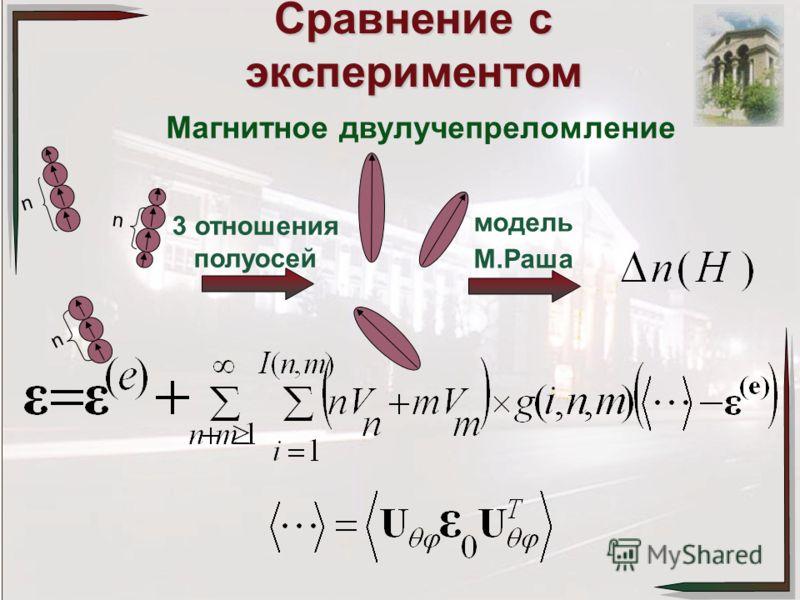 n n n Сравнение с экспериментом 3 отношения полуосей модель М.Раша Магнитное двулучепреломление