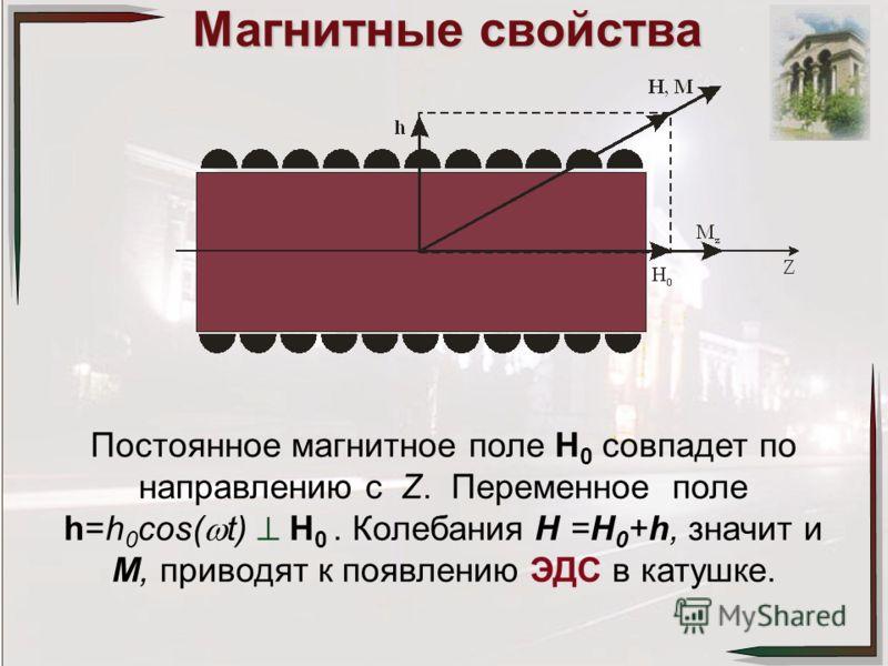 Магнитные свойства Постоянное магнитное поле H 0 совпадет по направлению с Z. Переменное поле h=h 0 cos( t) H 0. Колебания H =H 0 +h, значит и M, приводят к появлению ЭДС в катушке.