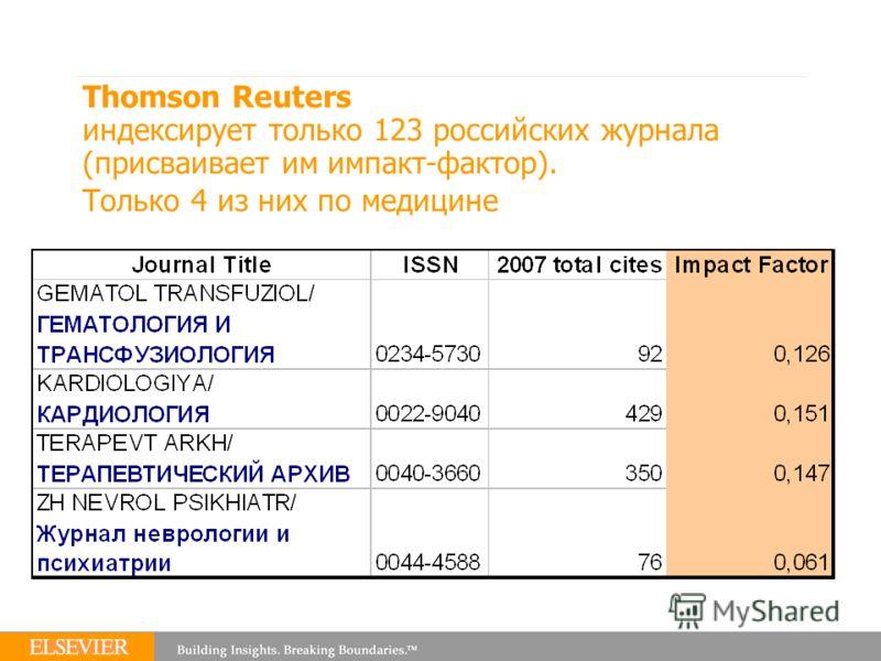 Thomson Reuters индексирует только 123 российских журнала (присваивает им импакт-фактор). Только 4 из них по медицине