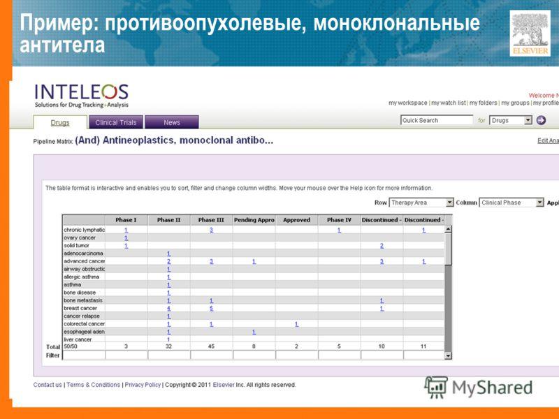 Пример: противоопухолевые, моноклональные антитела