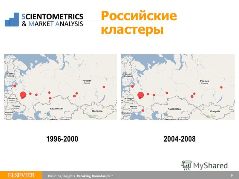 9 1996-20002004-2008 Российские кластеры
