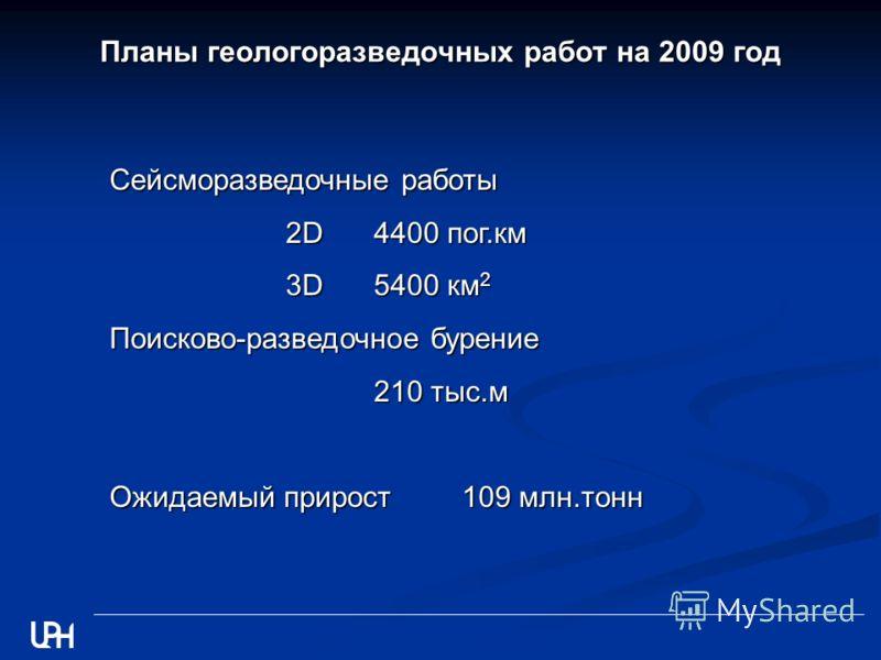 Планы геологоразведочных работ на 2009 год Сейсморазведочные работы 2D4400 пог.км 3D5400 км 2 Поисково-разведочное бурение 210 тыс.м Ожидаемый прирост109 млн.тонн