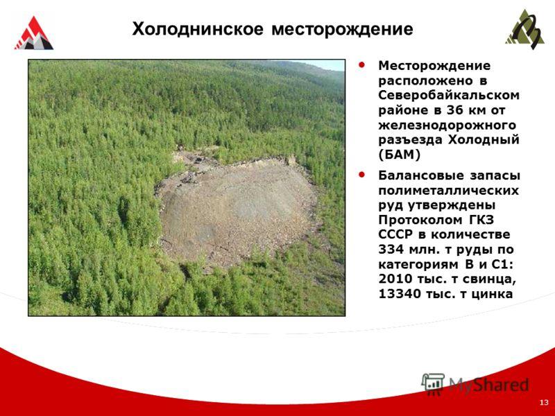 13 Холоднинское месторождение Месторождение расположено в Северобайкальском районе в 36 км от железнодорожного разъезда Холодный (БАМ) Балансовые запасы полиметаллических руд утверждены Протоколом ГКЗ СССР в количестве 334 млн. т руды по категориям B