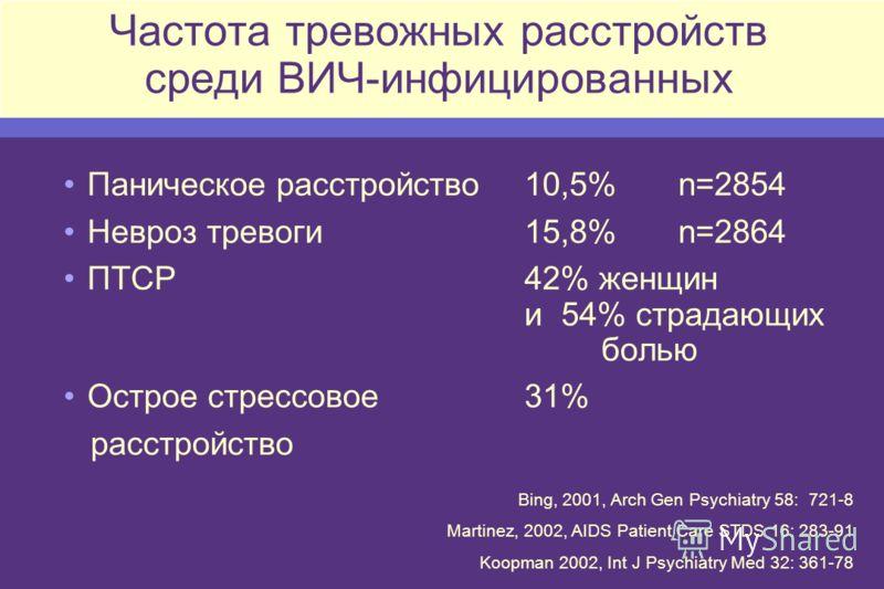 Частота тревожных расстройств среди ВИЧ-инфицированных Паническое расстройство10,5%n=2854 Невроз тревоги15,8%n=2864 ПТСР42% женщин и 54% страдающих болью Острое стрессовое 31% расстройство Bing, 2001, Arch Gen Psychiatry 58: 721-8 Martinez, 2002, AID