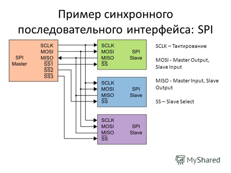 Пример синхронного последовательного интерфейса: SPI SCLK – Тактирование MOSI - Master Output, Slave Input MISO - Master Input, Slave Output SS – Slave Select