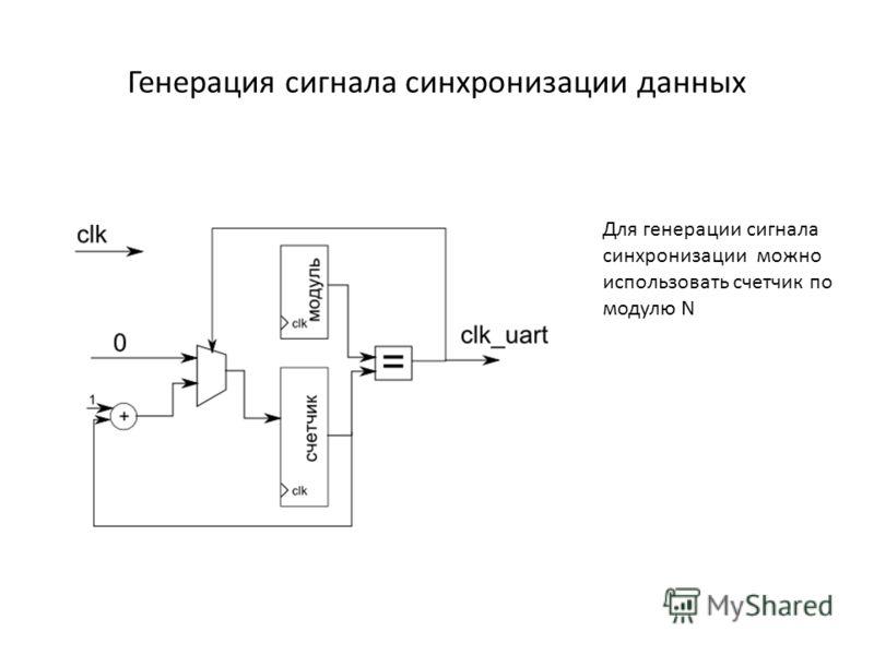 Генерация сигнала синхронизации данных Для генерации сигнала синхронизации можно использовать счетчик по модулю N