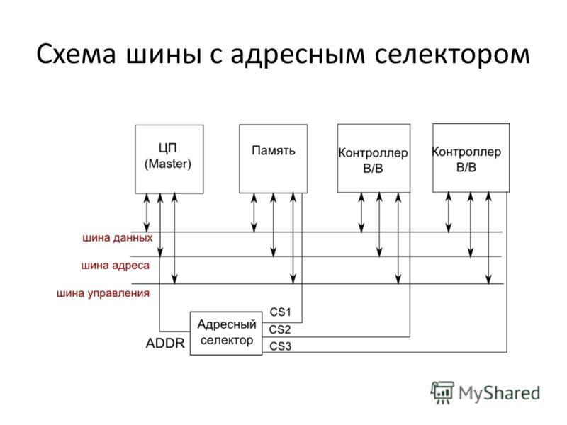 Схема шины с адресным селектором