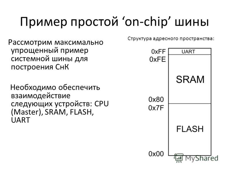 Пример простой on-chip шины Рассмотрим максимально упрощенный пример системной шины для построения СнК Необходимо обеспечить взаимодействие следующих устройств: CPU (Master), SRAM, FLASH, UART Структура адресного пространства:
