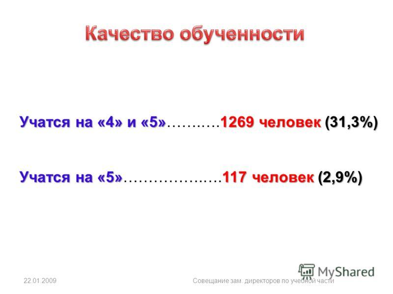 22.01.2009Совещание зам. директоров по учебной части Учатся на «4» и «5»1269 человек (31,3%) Учатся на «4» и «5»…….….1269 человек (31,3%) Учатся на «5»117 человек (2,9%) Учатся на «5»…………….….117 человек (2,9%)