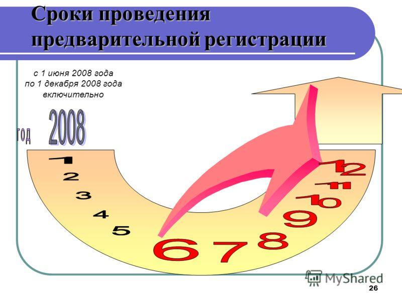 26 Сроки проведения предварительной регистрации с 1 июня 2008 года по 1 декабря 2008 года включительно