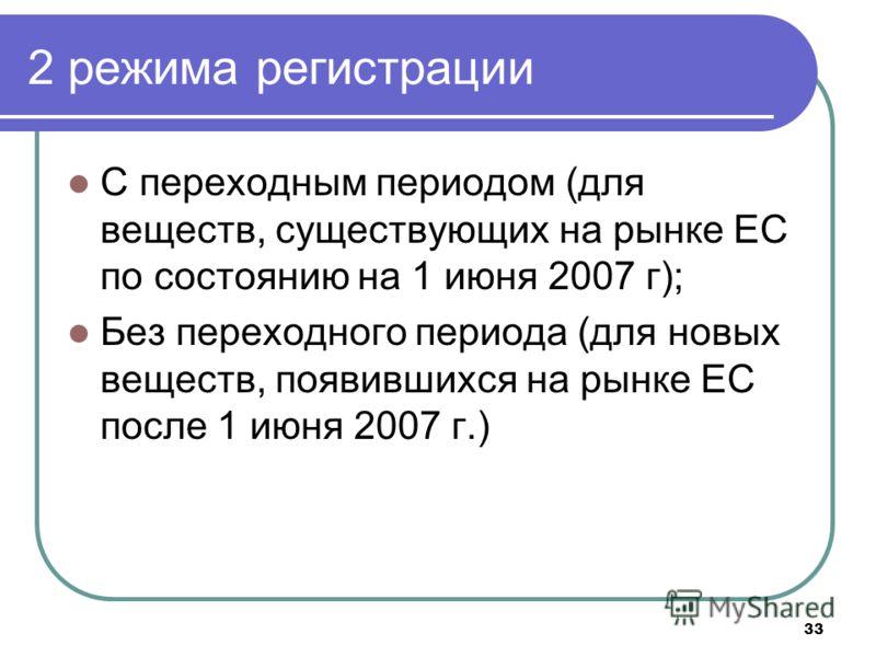 33 2 режима регистрации С переходным периодом (для веществ, существующих на рынке ЕС по состоянию на 1 июня 2007 г); Без переходного периода (для новых веществ, появившихся на рынке ЕС после 1 июня 2007 г.)