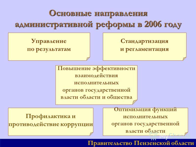 Основные направления административной реформы в 2006 году Правительство Пензенской области Стандартизация и регламентация Управление по результатам Повышение эффективности взаимодействия исполнительных органов государственной власти области и обществ
