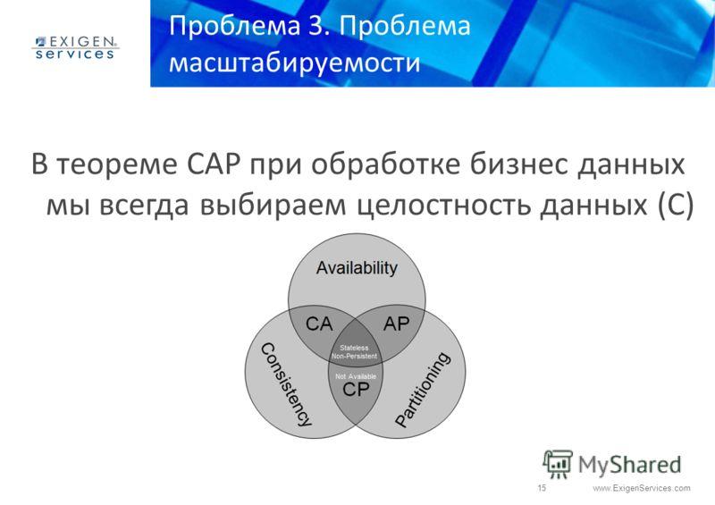 15 www.ExigenServices.com Проблема 3. Проблема масштабируемости В теореме CAP при обработке бизнес данных мы всегда выбираем целостность данных (C)