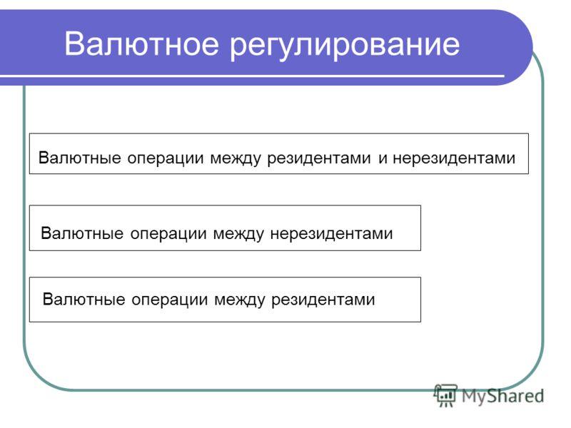 Валютное регулирование Валютные операции между резидентами и нерезидентами Валютные операции между нерезидентами Валютные операции между резидентами