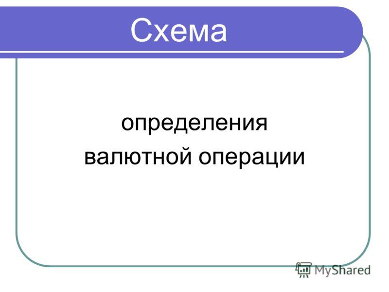 Схема определения валютной операции