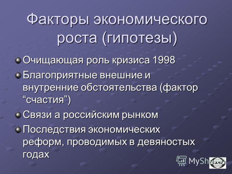 Факторы экономического роста (гипотезы) Очищающая роль кризиса 1998 Благоприятные внешние и внутренние обстоятельства (фактор счастия) Связи а российским рынком Последствия экономических реформ, проводимых в девяностых годах