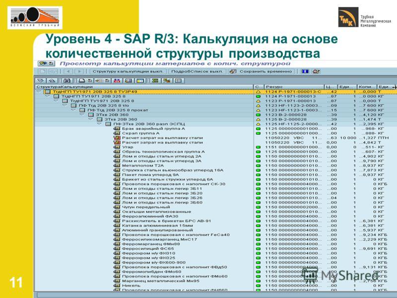 11 Уровень 4 - SAP R/3: Калькуляция на основе количественной структуры производства