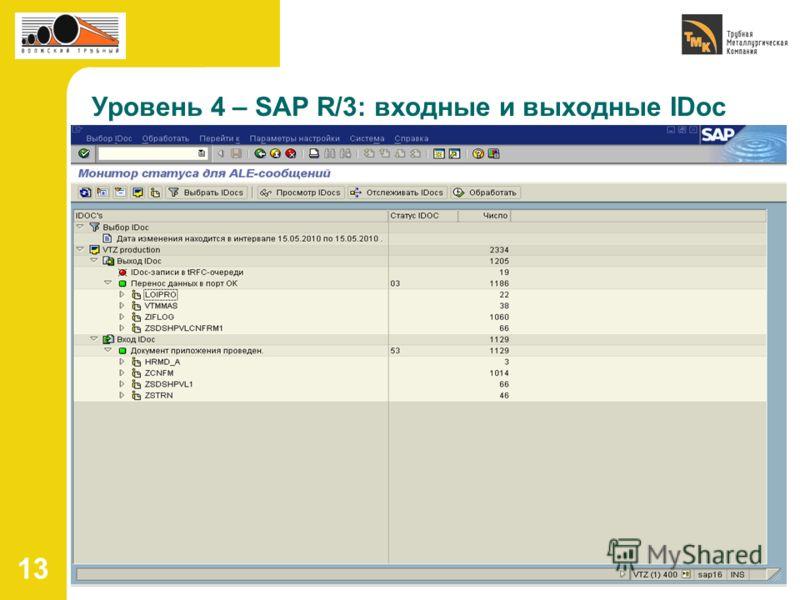 13 Уровень 4 – SAP R/3: входные и выходные IDoc