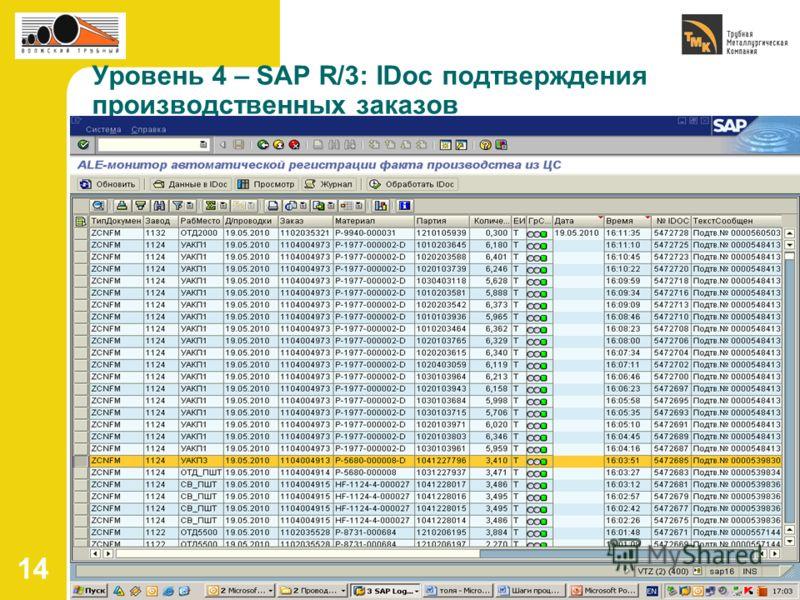 14 Уровень 4 – SAP R/3: IDoc подтверждения производственных заказов