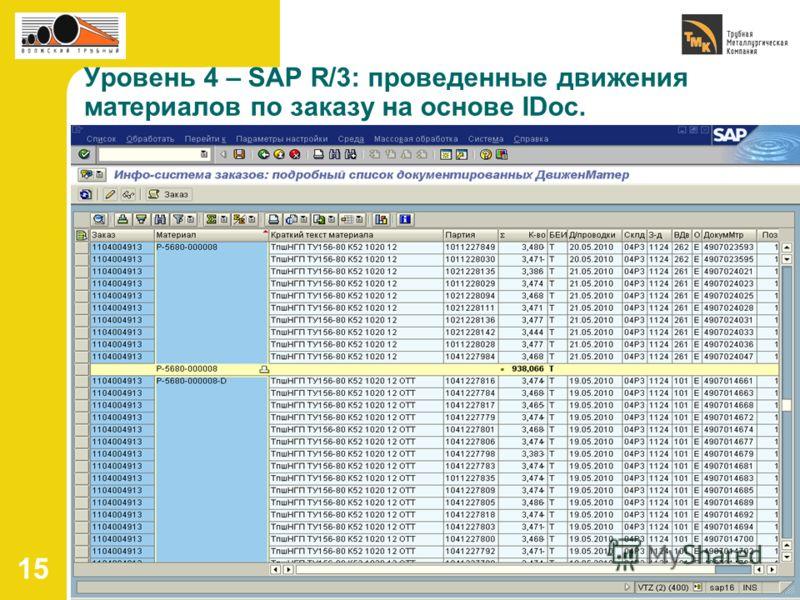 15 Уровень 4 – SAP R/3: проведенные движения материалов по заказу на основе IDoc.