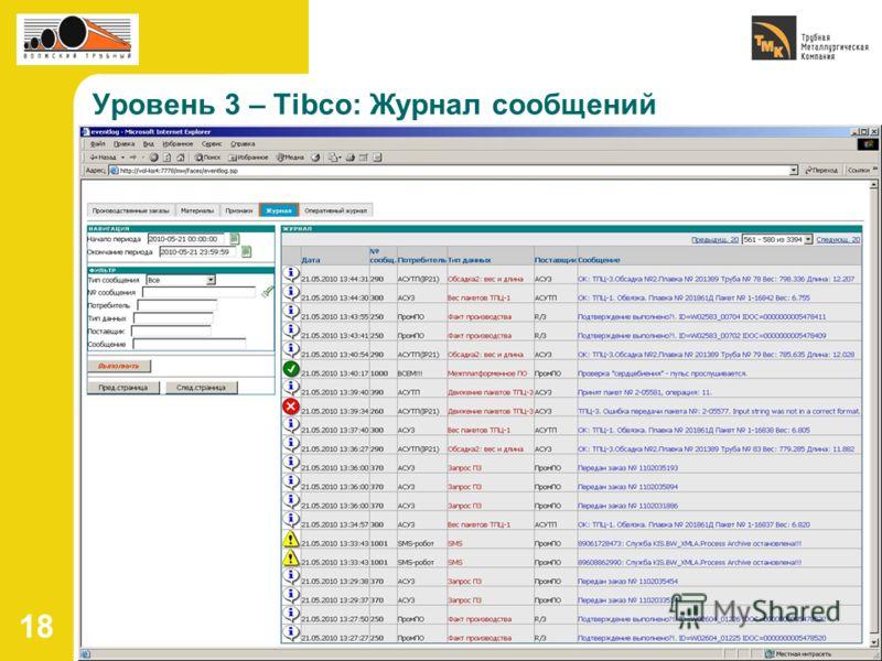 18 Уровень 3 – Tibco: Журнал сообщений