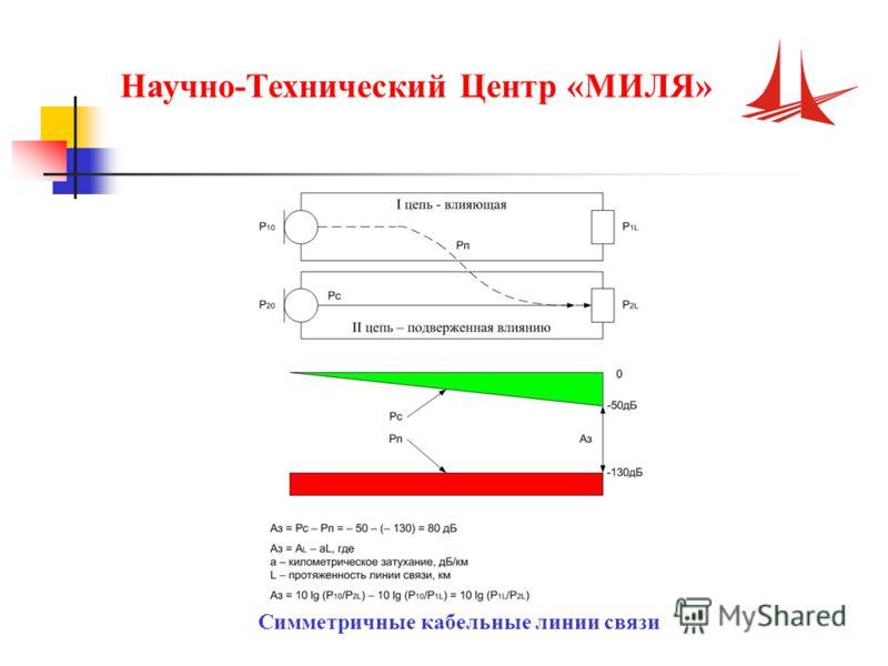 Научно-Технический Центр «МИЛЯ» Симметричные кабельные линии связи