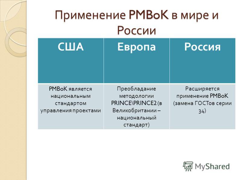 Применение PMBoK в мире и России СШАЕвропаРоссия PMBoK является национальным стандартом управления проектами Преобладание методологии PRINCE\PRINCE2 ( в Великобритании – национальный стандарт ) Расширяется применение PMBoK ( замена ГОСТов серии 34)