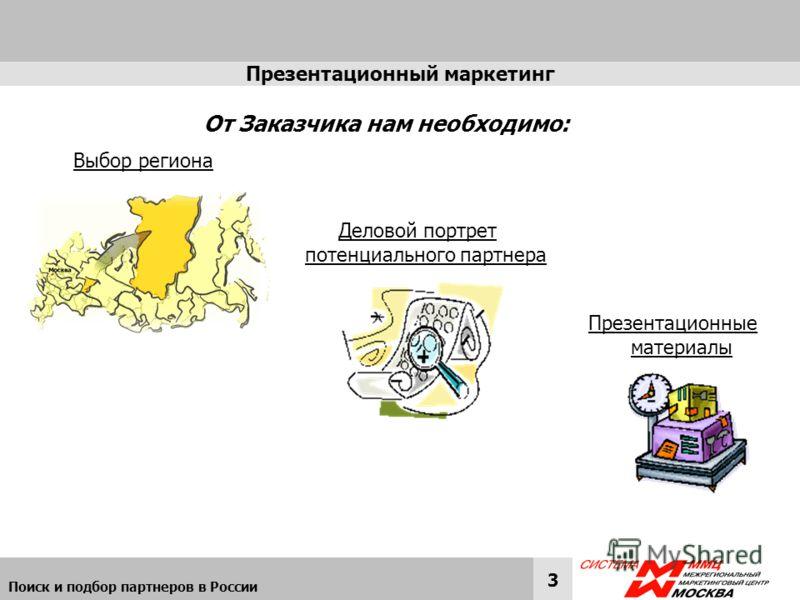 Поиск и подбор партнеров в России 3 Презентационный маркетинг Презентационные материалы От Заказчика нам необходимо: Выбор региона Деловой портрет потенциального партнера