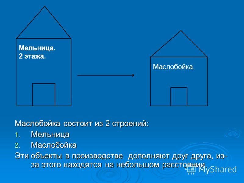 Маслобойка состоит из 2 строений: 1. Мельница 2. Маслобойка Эти объекты в производстве дополняют друг друга, из- за этого находятся на небольшом расстоянии. Мельница. 2 этажа. Маслобойка.