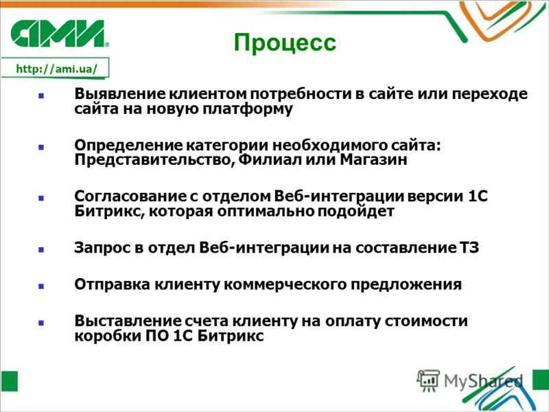 http://ami.ua/ Процесс Выявление клиентом потребности в сайте или переходе сайта на новую платформу Определение категории необходимого сайта: Представительство, Филиал или Магазин Согласование с отделом Веб-интеграции версии 1С Битрикс, которая оптим