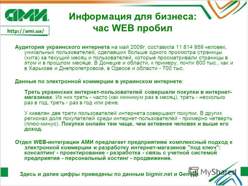 http://ami.ua/ Аудитория украинского интернета на май 2009г. составила 11 814 959 человек, уникальных пользователей, сделавших больше одного просмотра страницы (хита) за текущий месяц и пользователей, которые просматривали страницы в этом и в прошлом
