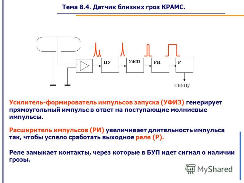 Тема 8.4. Датчик близких гроз КРАМС. Усилитель-формирователь импульсов запуска (УФИЗ) генерирует прямоугольный импульс в ответ на поступающие молниевые импульсы. ПУ УФИЗ РИР к БУПу Расширитель импульсов (РИ) увеличивает длительность импульса так, что