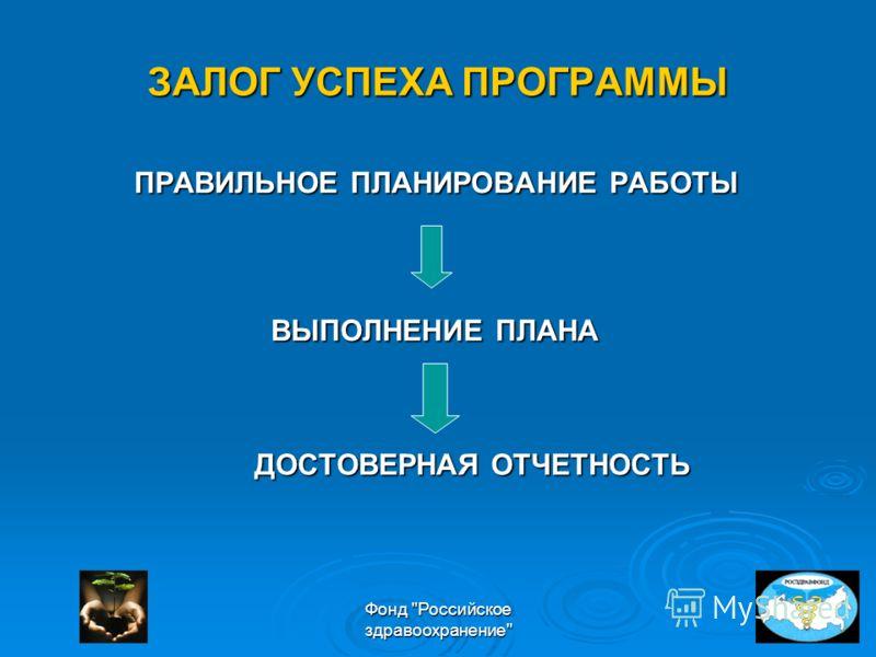 Фонд Российское здравоохранение ЗАЛОГ УСПЕХА ПРОГРАММЫ ПРАВИЛЬНОЕ ПЛАНИРОВАНИЕ РАБОТЫ ВЫПОЛНЕНИЕ ПЛАНА ВЫПОЛНЕНИЕ ПЛАНА ДОСТОВЕРНАЯ ОТЧЕТНОСТЬ ДОСТОВЕРНАЯ ОТЧЕТНОСТЬ