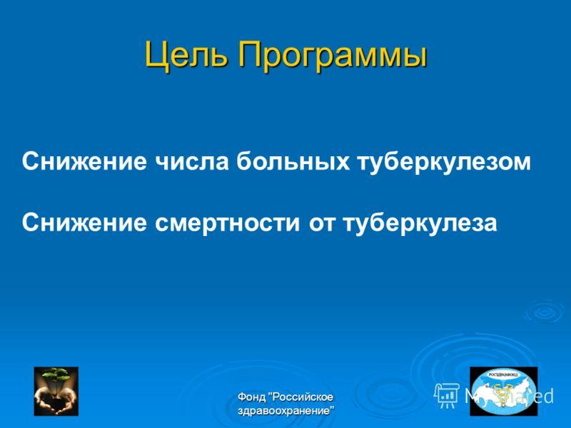 Фонд Российское здравоохранение Цель Программы Снижение числа больных туберкулезом Снижение смертности от туберкулеза