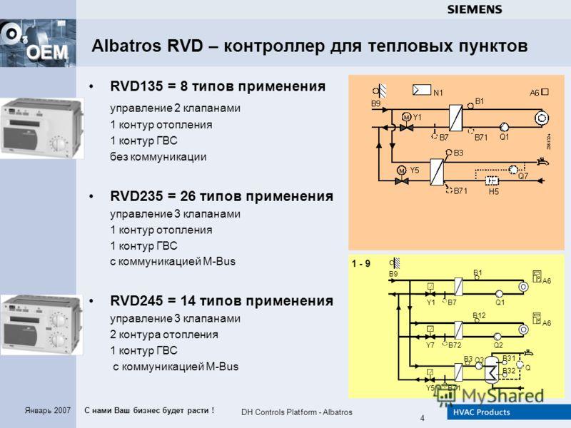 С нами Ваш бизнес будет расти ! OEM DH Controls Platform - Albatros 4 Январь 2007 RVD135 = 8 типов применения управление 2 клапанами 1 контур отопления 1 контур ГВС без коммуникации RVD235 = 26 типов применения управление 3 клапанами 1 контур отоплен