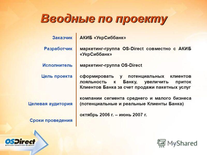 - 3 - Вводные по проекту Заказчик Разработчик Исполнитель Цель проекта Целевая аудитория Сроки проведения АКИБ «УкрСиббанк» маркетинг-группа OS-Direct совместно с АКИБ «УкрСиббанк» маркетинг-группа OS-Direct сформировать у потенциальных клиентов лоял