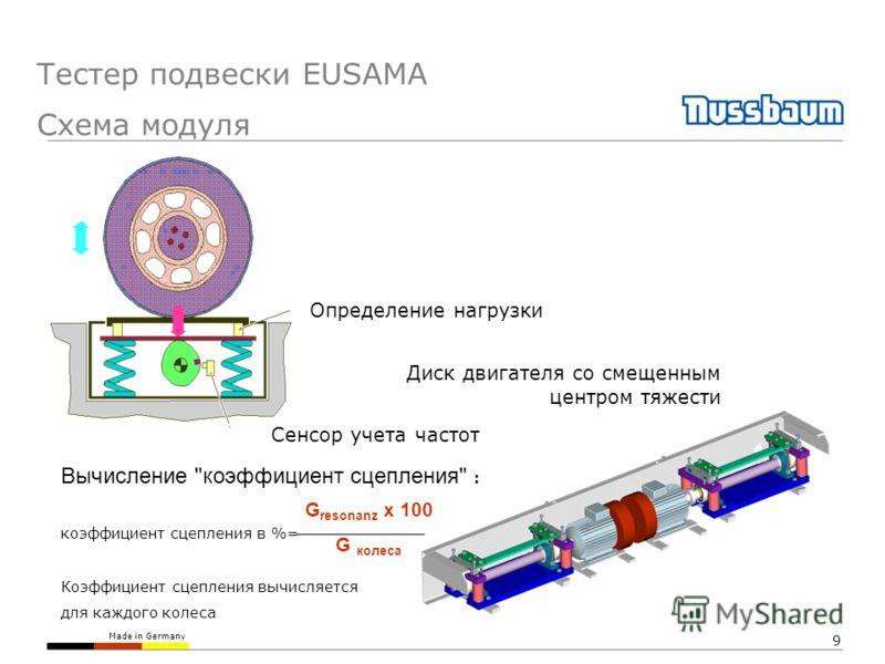 Made in Germany 9 Тестер подвески EUSAMA Схема модуля Диск двигателя со смещенным центром тяжести Вычисление
