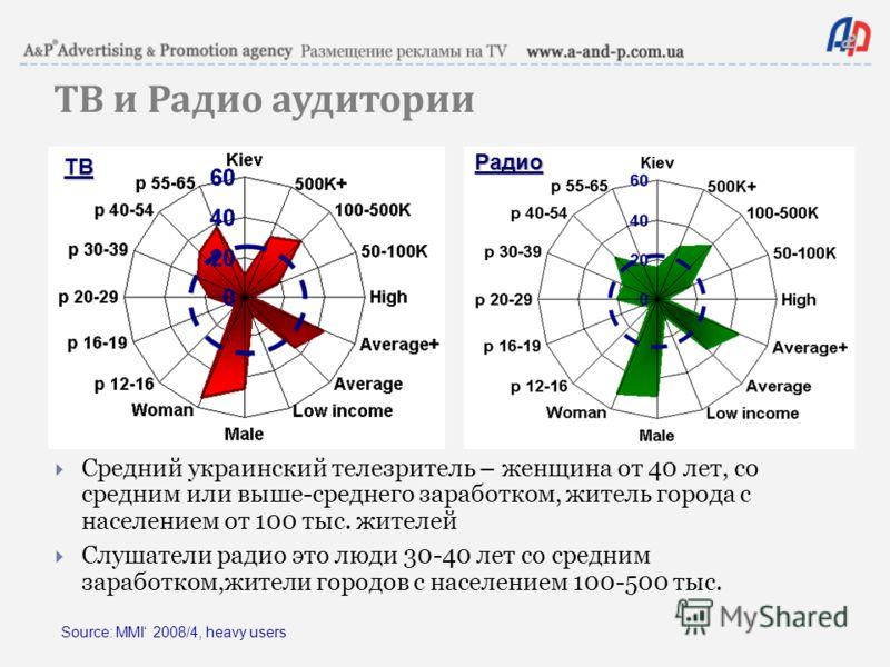 ТВ и Радио аудитории Средний украинский телезритель – женщина от 40 лет, со средним или выше-среднего заработком, житель города с населением от 100 тыс. жителей Слушатели радио это люди 30-40 лет со средним заработком,жители городов с населением 100-