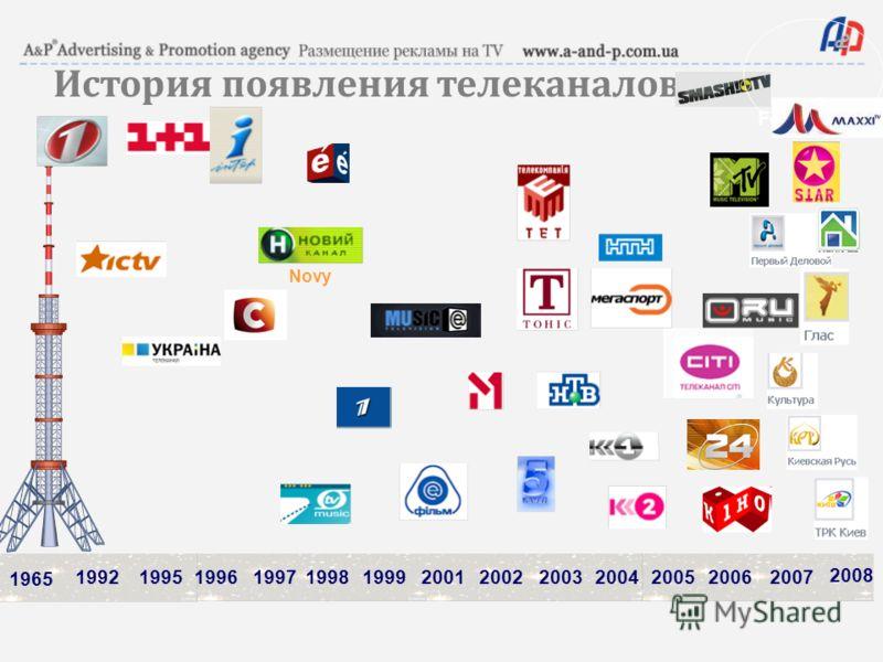 1965 19921995199619971998199920012002200320042005 Novy 2006 История появления телеканалов 2007 Forecast 2008