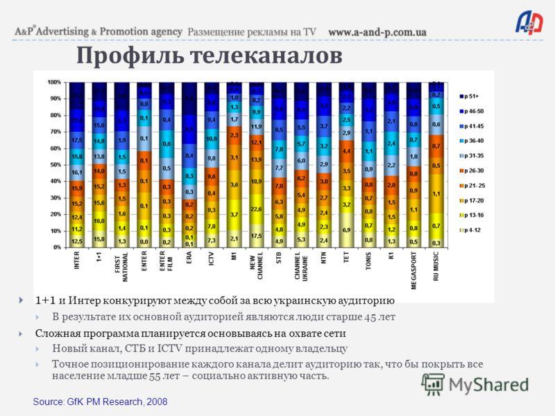 Профиль телеканалов 1+1 и Интер конкурируют между собой за всю украинскую аудиторию В результате их основной аудиторией являются люди старше 45 лет Сложная программа планируется основываясь на охвате сети Новый канал, СТБ и ICTV принадлежат одному вл