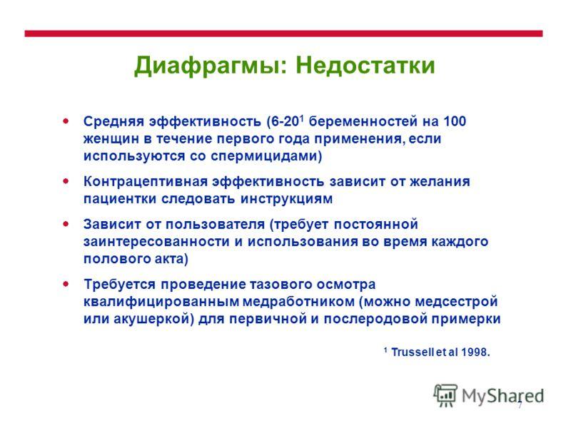 7 Диафрагмы: Недостатки Средняя эффективность (6-20 1 беременностей на 100 женщин в течение первого года применения, если используются со спермицидами) Контрацептивная эффективность зависит от желания пациентки следовать инструкциям Зависит от пользо